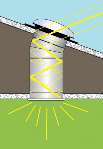 Skylight Process